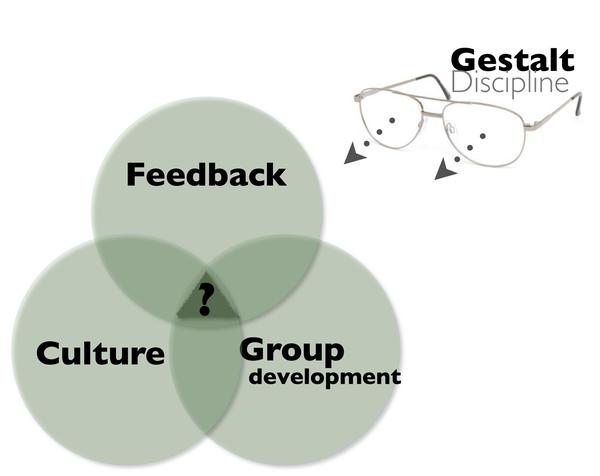 feedback-forskning_med-2